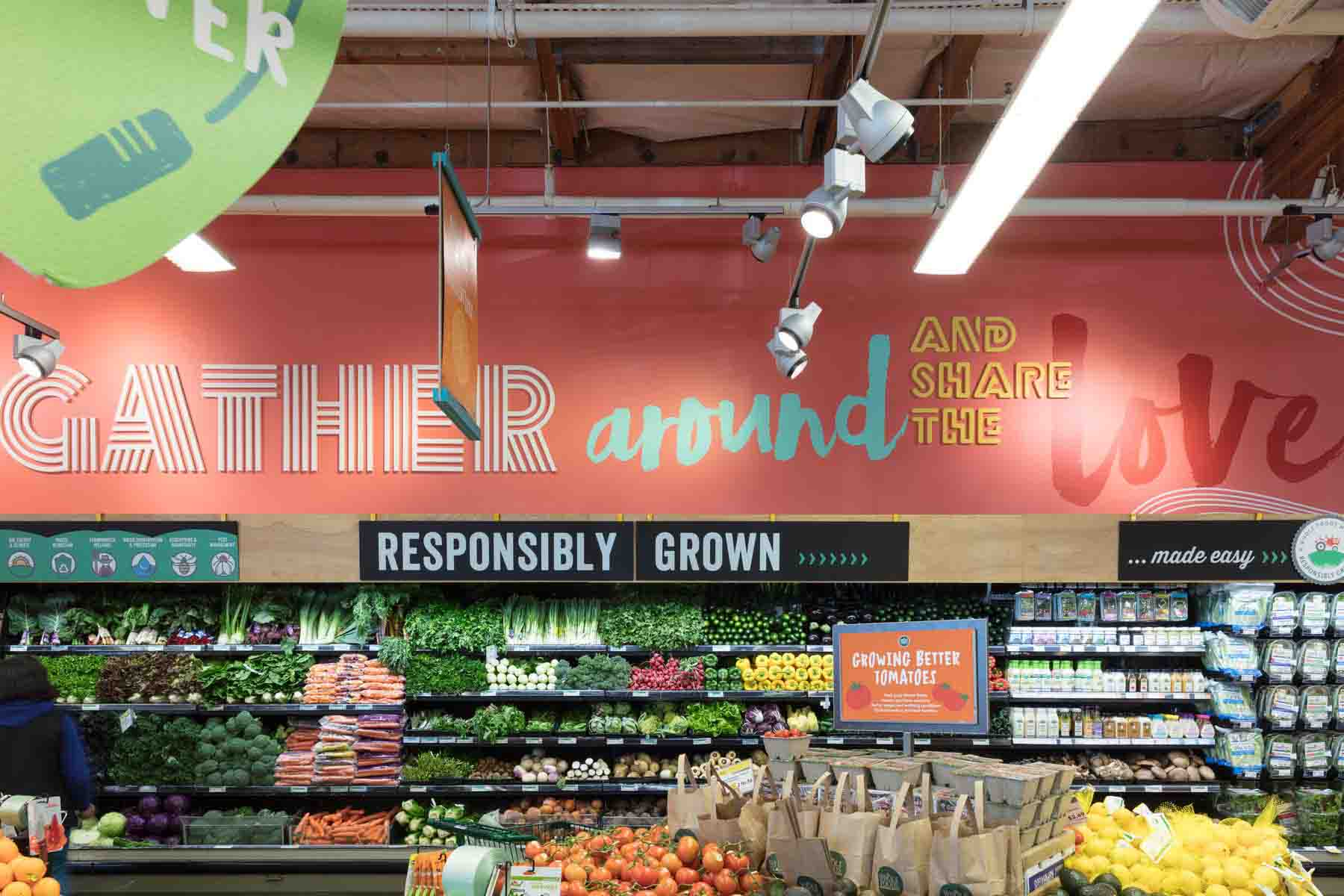 Whole Foods Capabilities